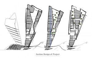 2 Design-Process Section-